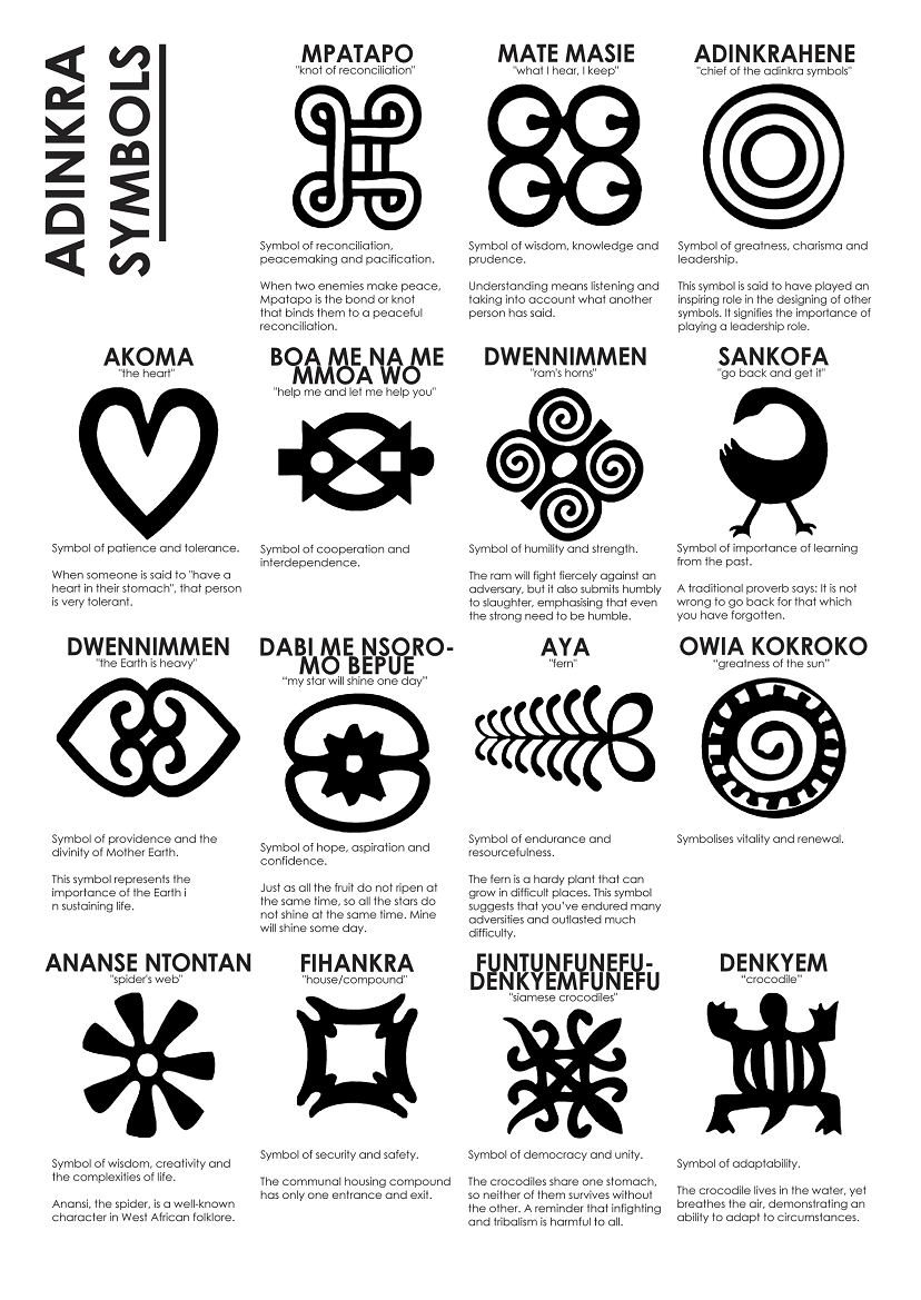 Ancient kemetic symbols gallery symbols and meanings adinkra symbol adinkra cloth met art ashanti traditional adinkra stamp symbols used in printing textile adinkra biocorpaavc Image collections