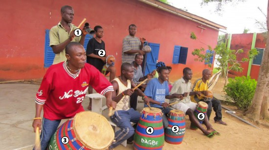 Ewe People Of Instruments – Billy Knight