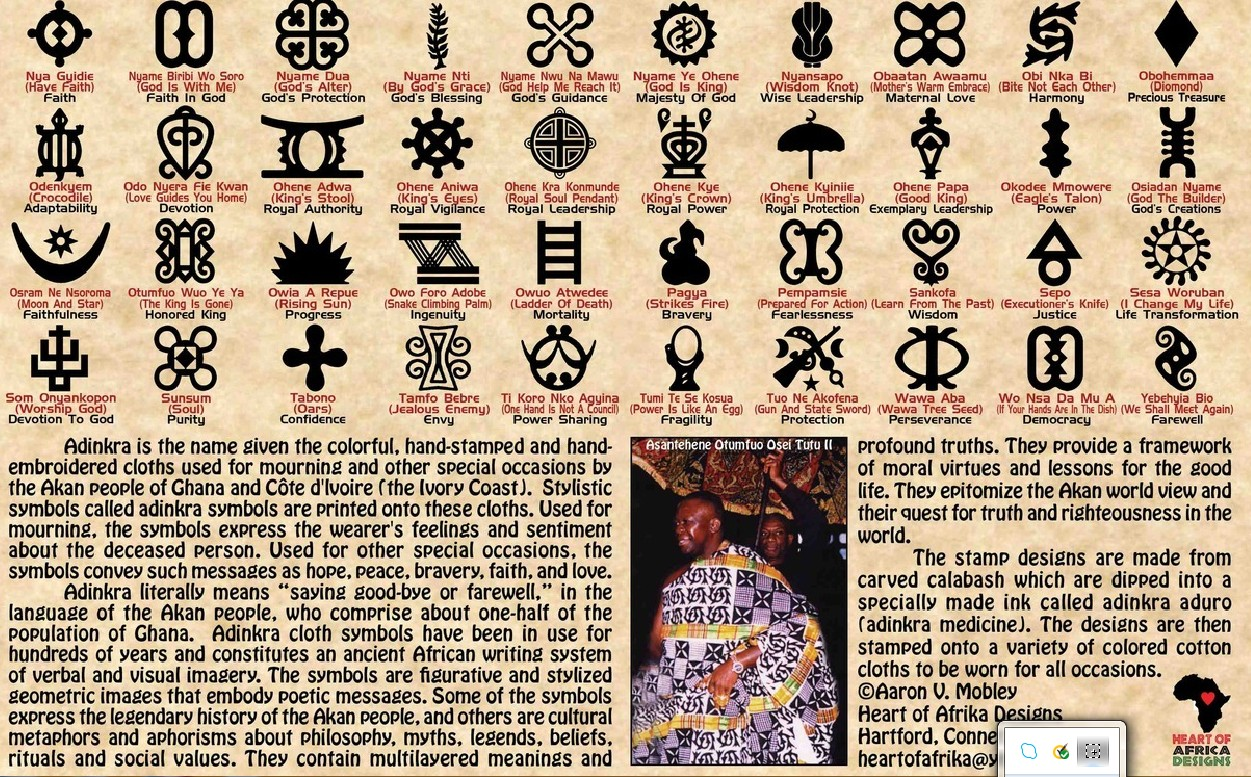 Adinkra symbol adinkra cloth met art ashanti traditional 2013 and essay is the results of clarks two trips to ghana the summers of 1976 and 2002 there will be additional display of adinkra cloths biocorpaavc