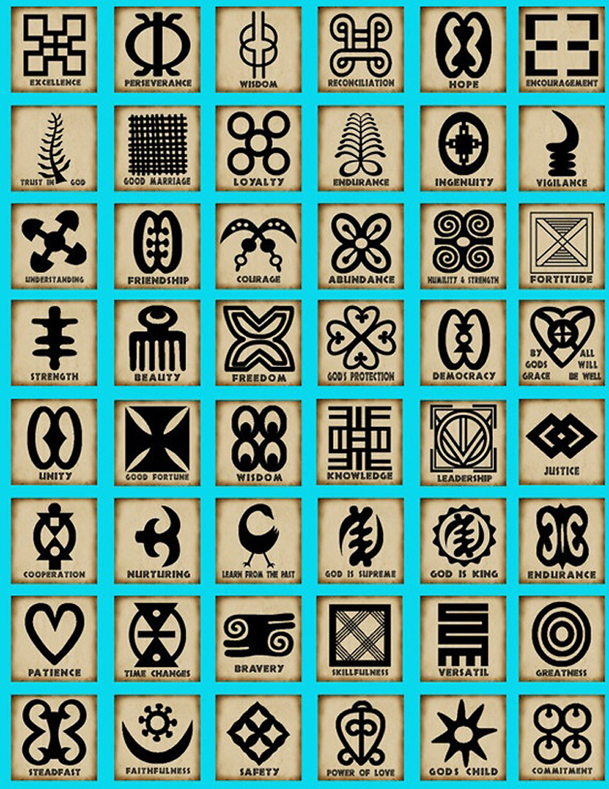 Adinkra symbol adinkra cloth met art ashanti traditional adinkra symbol adinkra cloth met art ashanti traditional african art traditional african art biocorpaavc Image collections